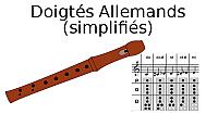 Les doigtés Allemands (simplifiés)