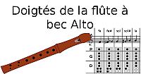 Doigtés de la flûte à bec Alto