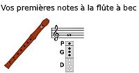 Vos premières notes