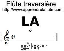 comment jouer un la à la flûte traversière