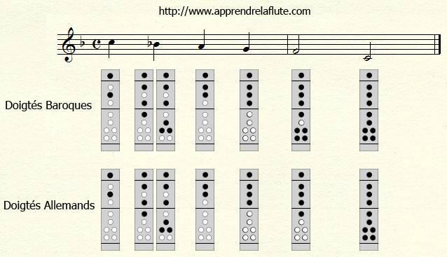 partition flute l hymne a la joie