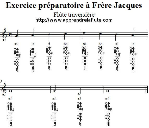 exercice préparatoire à Frère Jacques à la flûte traversière
