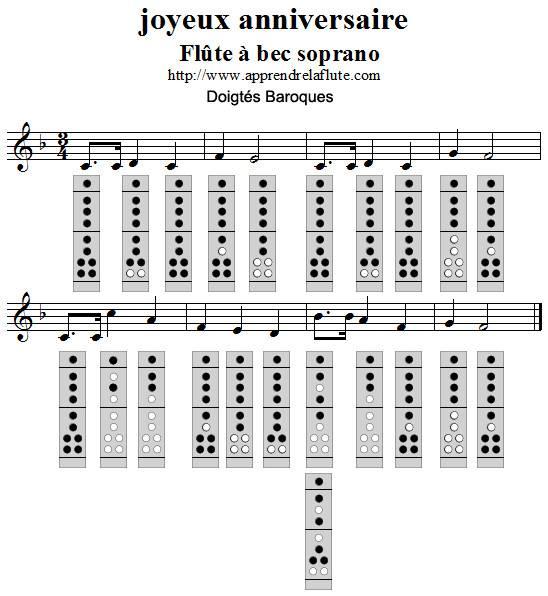 partition flute joyeux anniversaire gratuit