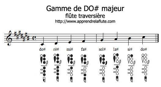 Gamme de do# majeur à la flûte traversière