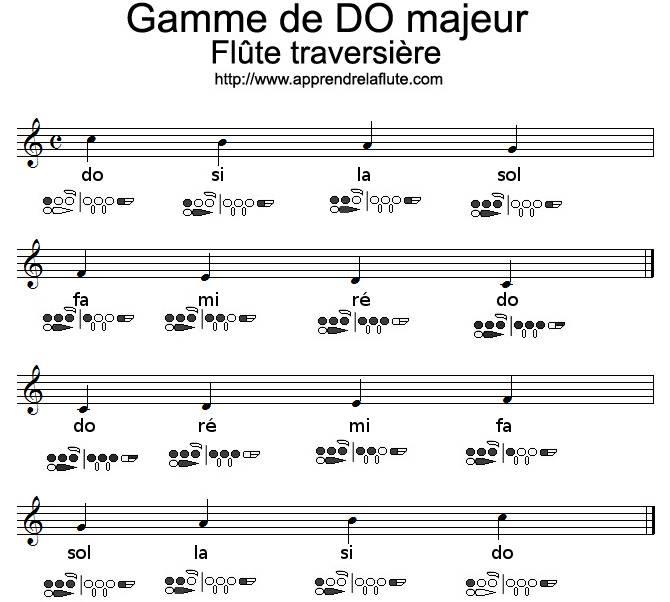 gamme de do majeur à la flûte traversière, première octave