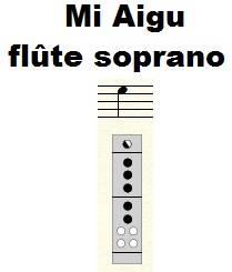 Mi aigu à la flute a bec soprano