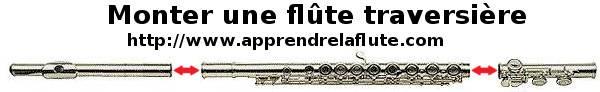 Comment monter une flûte traversière