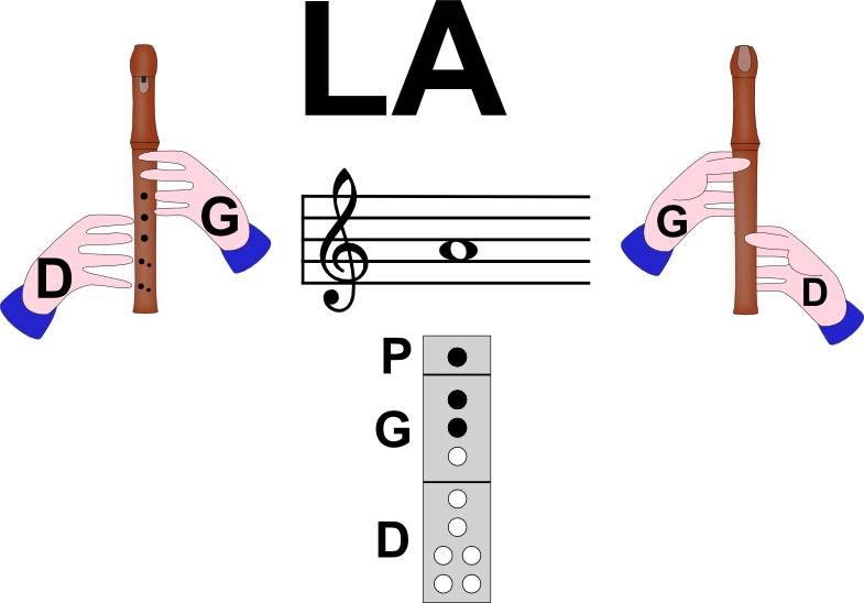 Vos premières notes, flûte à bec, doigté LA